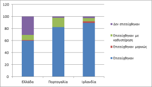 graphima